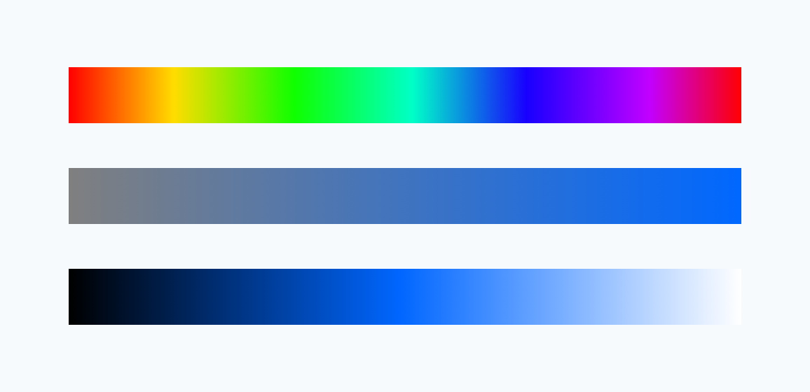 Three horizontal bars showing the range of hue, saturation, and lightness values. The first bar shows a range of different hues in a rainbow gradient. The second bar shows a gradient from a muted gray gradually transitioning to a bright blue. The third bar shows a gradient gradually transitioning from black to bright blue to white.