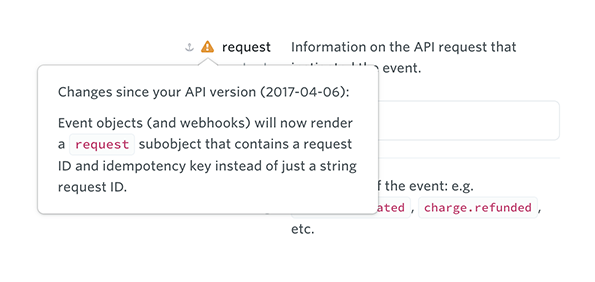 Screenshot of a tooltip in the Stripe API documentation indicating API changes made since the users current version