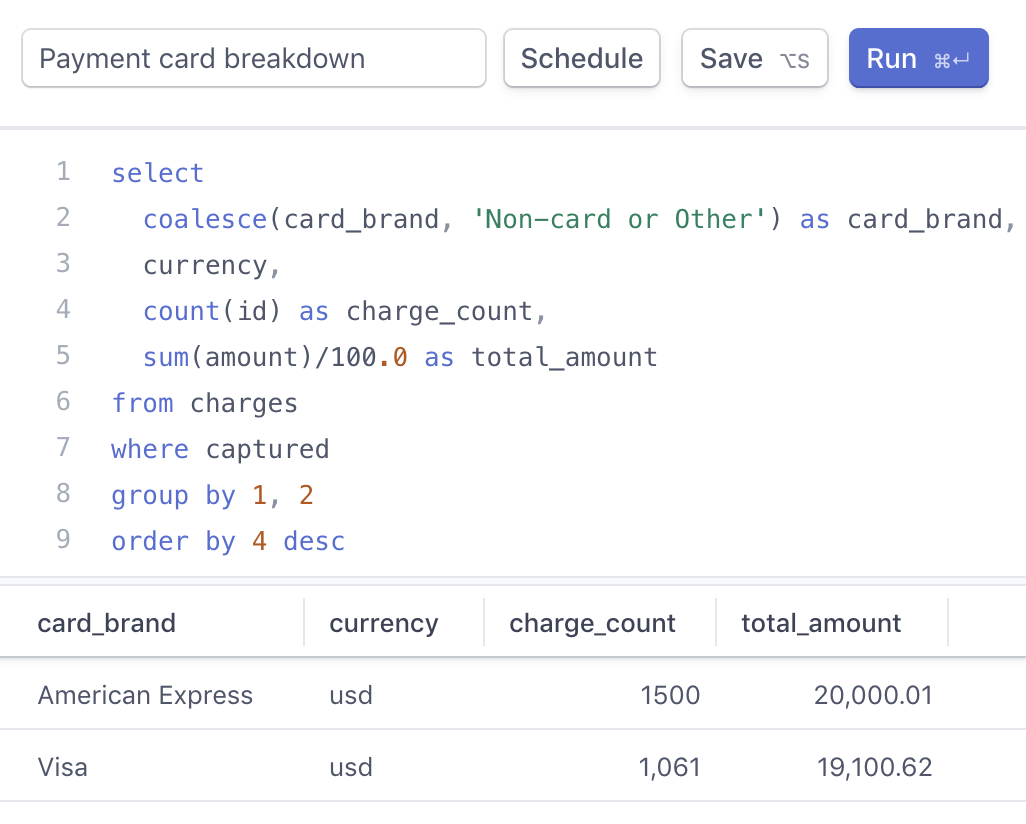 Stripe's ML models choose the best optimizations for retrying failed payments